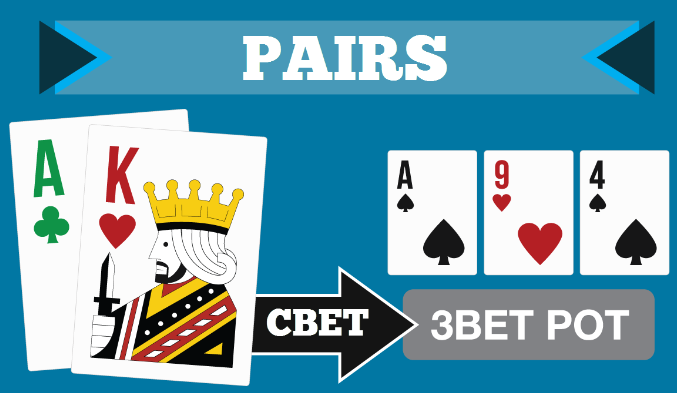ace king 3bet pot
