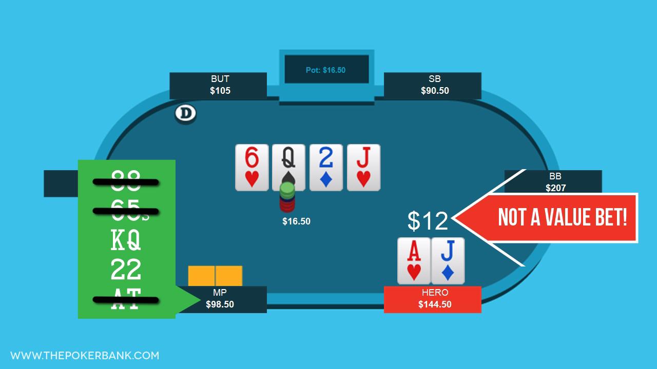Value Bet Poker